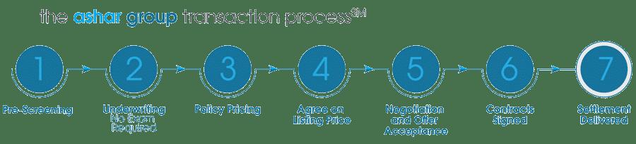 transaction_process2